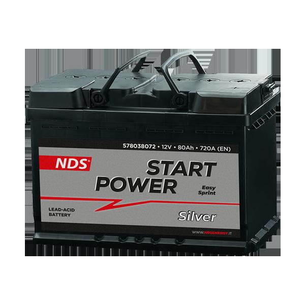 Start-Power-578038072